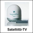 SatTV-antennit