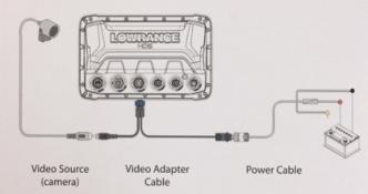 Lowrance Video-adapteri HDS-sarjan laitteille
