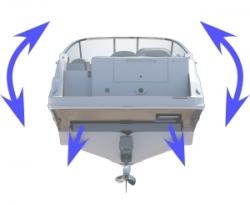ACS trimmi-automatiikka korjaa veneen kulkuasennon säätämällä trimmitasojen asentoa automaattisesti