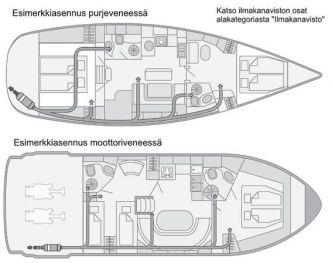 Webasto Air Top Evo 40 Marine veneasennussarjalla