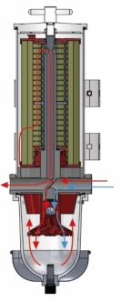 Vetus 79100VTE dieselsuodatin, 3 elementtiä