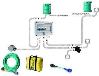 CLIX POWER maasähköjärjestelmä MAXI invertteriliitännällä