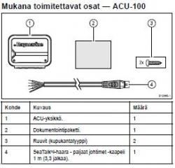 ACU100 mukana toimitetut varusteet