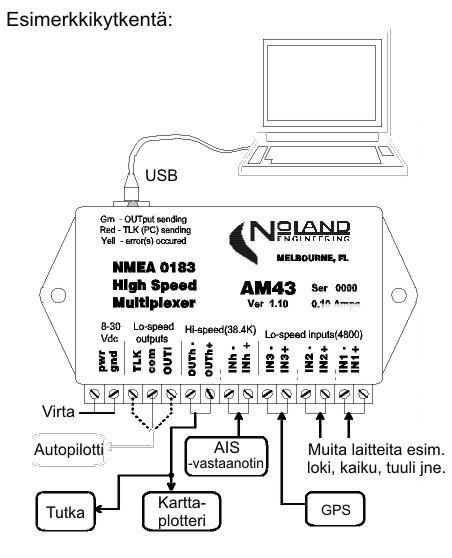 Luonnollisestikin kytkentävirtasysäyksen aiheuttavia laitteita tulee suojata hitailla gM/aM.