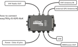 easyTRX3-IS-IGPS-N2K AIS-lähetin/vastaanotin SOTDMA
