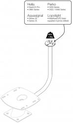 Scanstrut valomasto PowerTower® alumiinijalalle