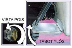 Bennett Auto Tab Retractor (ATR)