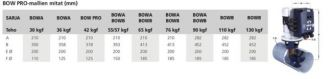 Vetus BOW PRO 90 kgf portaaton 24V keulapotkuri