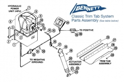 """Bennett 24 x 12"""" trimmilevysarja (leveys 610 mm) keinuvipukatkaisijalla"""