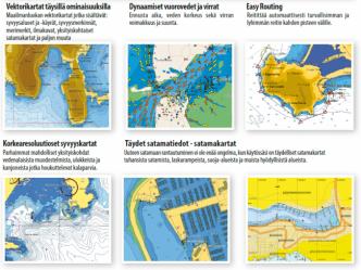 C-MAP 4D Pohjois- & Keski-Eurooppa Continental