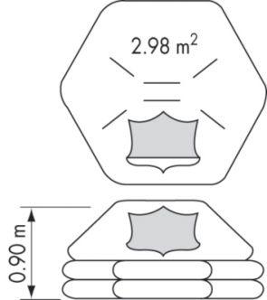 Plastimo Cruiser ORC 8 hengen kova pakkaus