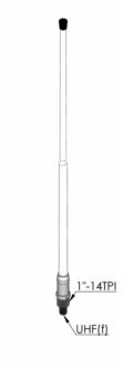 AC MARINE CX4 VHF-antenni