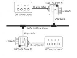 Yacht Devices YDCC-04 digitaalinen kytkentäjärjestelmä NMEA2000