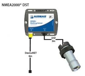 Airmar DX900+ MultiLog Loki/Kaiku/Lämpö anturi (NMEA 2000)