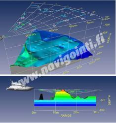 Echopilot FLS 3D