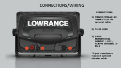 Lowrance ELITE-7 Ti2 Active Imaging kaikuluotain/karttaplotteri