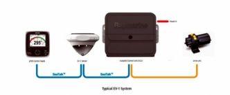 Raymarine Evolution EV-200 hydraulipilotti