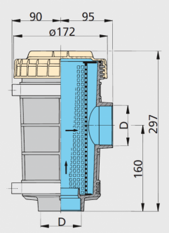 """Vetus suodatin malli 1320, liitännät 2 1/2"""" sisäkierre"""