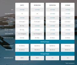 Garmin inReach Explorer+ tekstiviestiterminaali