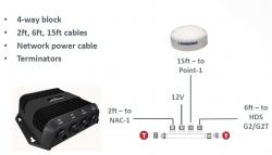 Mukana tuleva NMEA 200 kaapeloiti: 4-tie kytkentärima sekä 60 cm, 1.8 m ja 4.5 m laitekaapelit + virtajohto ja päätevastukset