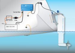 REMORAN WAVE 3 -hydrogeneraattori 300W
