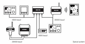 Digital Yacht MUX100 multiplexeri