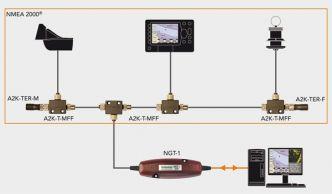 Actisense NGT-1-USB N2K<->USB adapteri