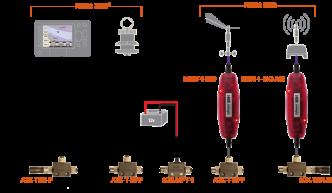 Actisense NGW-1-ISO NMEA 0183/NMEA 2000 adapteri