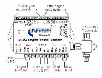 Noland MD33 Alus- ja moottorivalvonta-järjestelmä