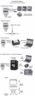 Airmar 150WX WeatherStation + kytkentäkaapeli