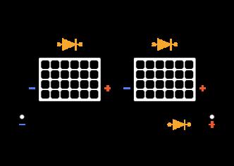 SUNBEAMsystem By-Pass diodi, suojaamaton