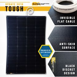 SUNBEAMsystem TOUGH 108 W Flush Black