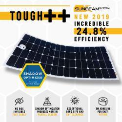 SUNBEAMsystem TOUGH++ 120 W Flush
