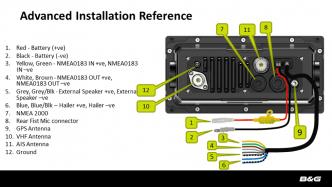 B&G V60-B Lähettävä AIS / VHF-radiopuhelin sisäisellä GPS:llä