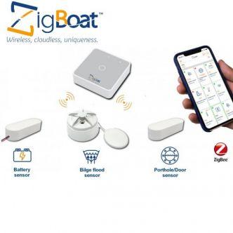 Glomex ZigBoat langaton valvonta- ja hälytysjärjestelmä